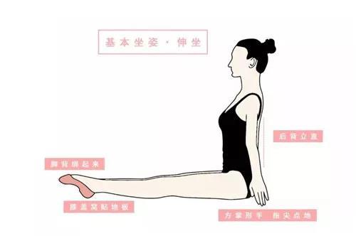 小八课堂 一些儿童舞蹈基本功训练,舞蹈其实也很简单~